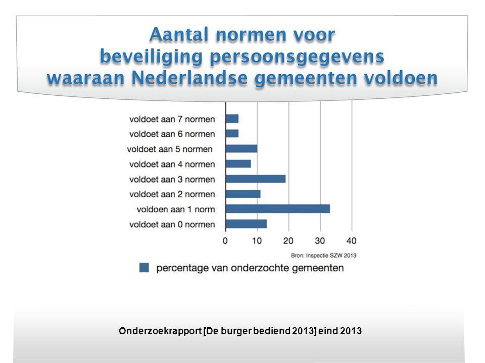 Onderzoekrapport [De burger bediend 2013] eind 2013